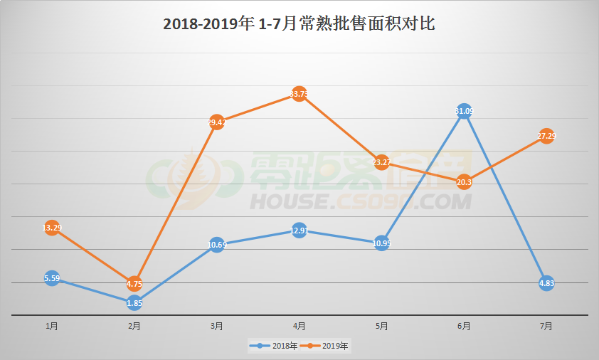 常熟市人口有多少_苏州市人口普查结果公布 吴江人154万