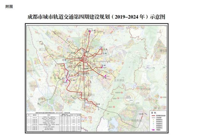 成都地铁最新8条线路详解!住三圣乡、龙潭寺的一定要看