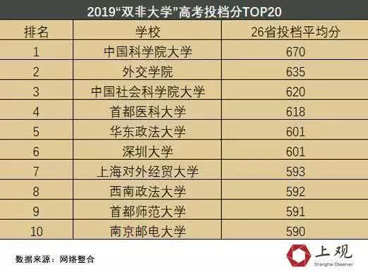 深圳GDP超香港_gdp总量从香港的1/700到反超,这些年深圳发生了什么?