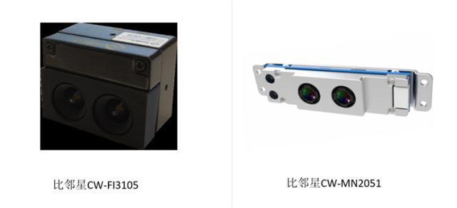 全国首个刷脸支付相机现身,刷脸支付进军新领域