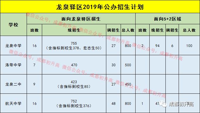 成都多少人口_@成都人租房可以领补贴!快看能领多少、怎么申领?(2)