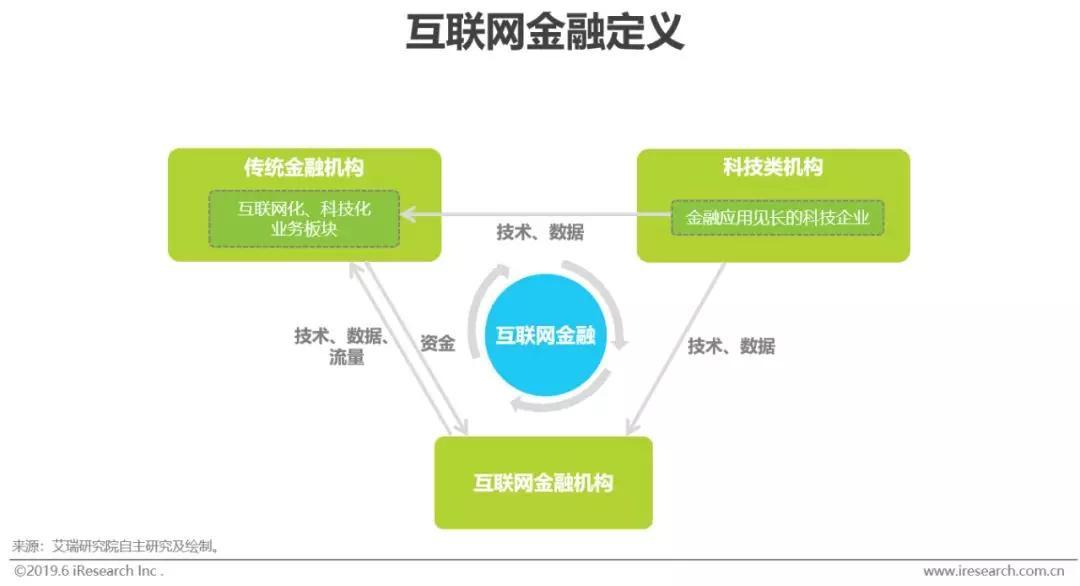 宏观经济学主要考察三大总量问题_唐三藏三大问题的图片
