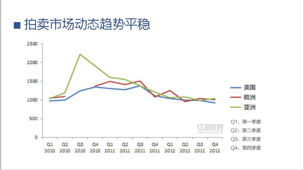 悉尼gdp总量_房价大跌 消费低迷 对华出口下滑 澳大利亚GDP增速或下滑到2.2