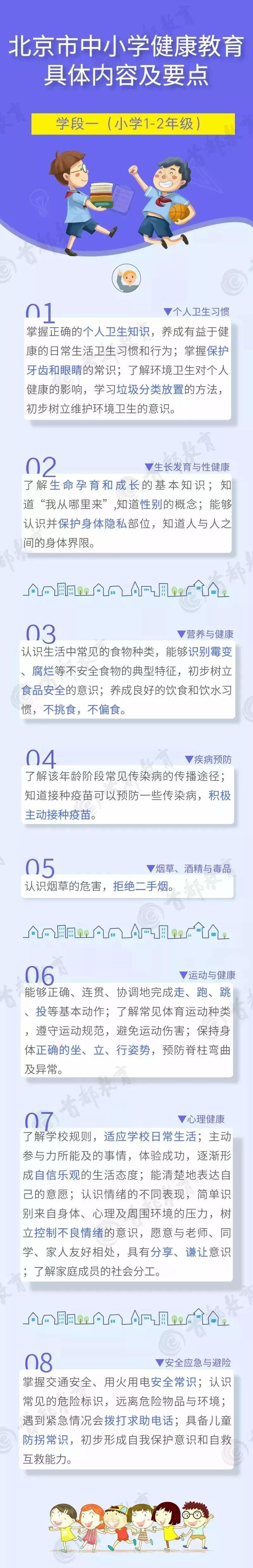 <b>北京中小学生各学段需养成这些健康习惯,看看您家孩子达标了么</b>