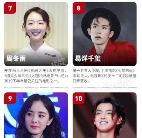 2019韩星收人排行榜_东方卫视跨年晚会众星云集 年度男神 同台PK