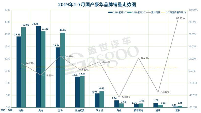 2020年bba7月销量排名_2020年7月日历可爱