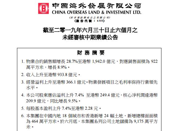 中海地产:上半年归母净利同比增长7.4%,将持续聚焦住宅开发