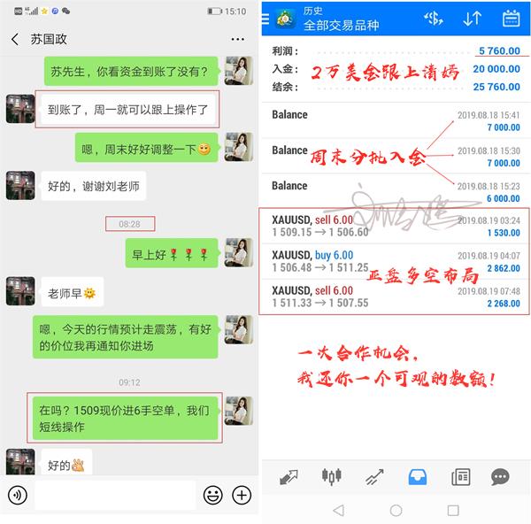 刘清嫣8.22黄金陷入1500关口反复震荡、多空布局盈利1万美金!