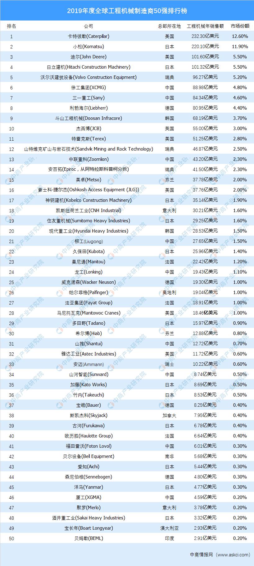 2019国民总收入排行榜_2014年世界各国人均收入排行榜