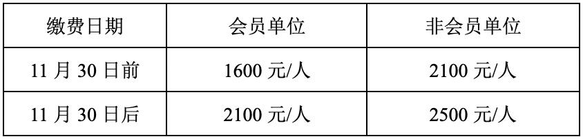 向南!向南!12月12-13日,2019建筑防水行业年会挺进广州!丨年会·缘聚五羊城