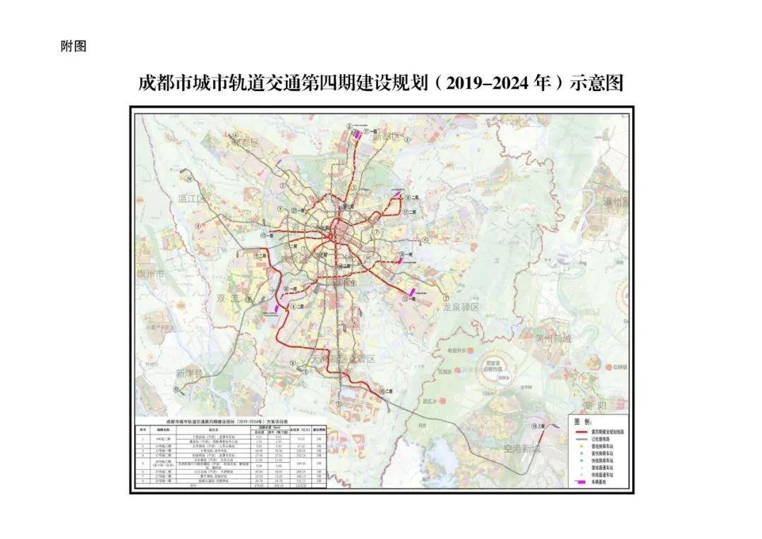 成都2019经济总量_成都地铁