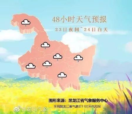 【温馨提示】今日处暑!东北冷涡到访,阵雨凉凉!