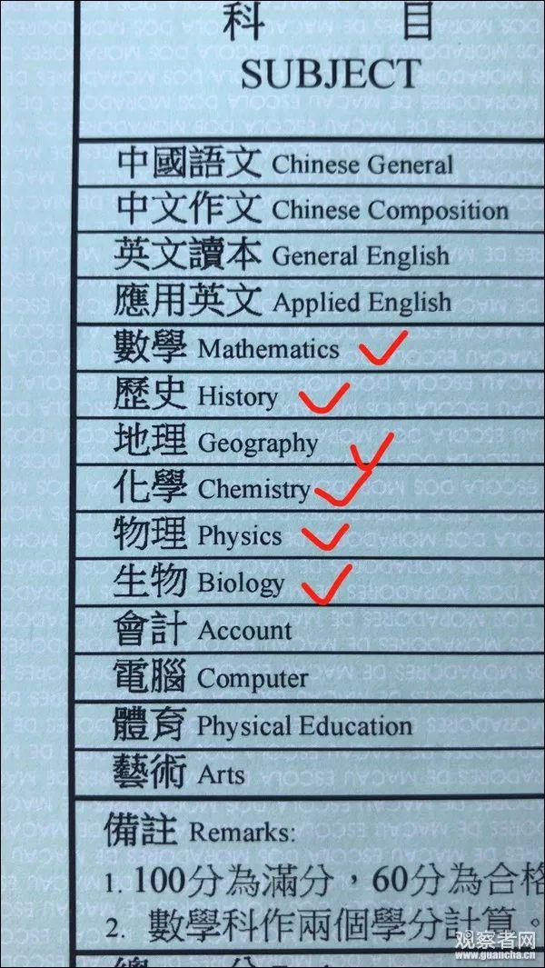 到了高中,教材,生物,高中,化学,历史和物理的教科书仍为文科版数学.人教理科和男男地理图片