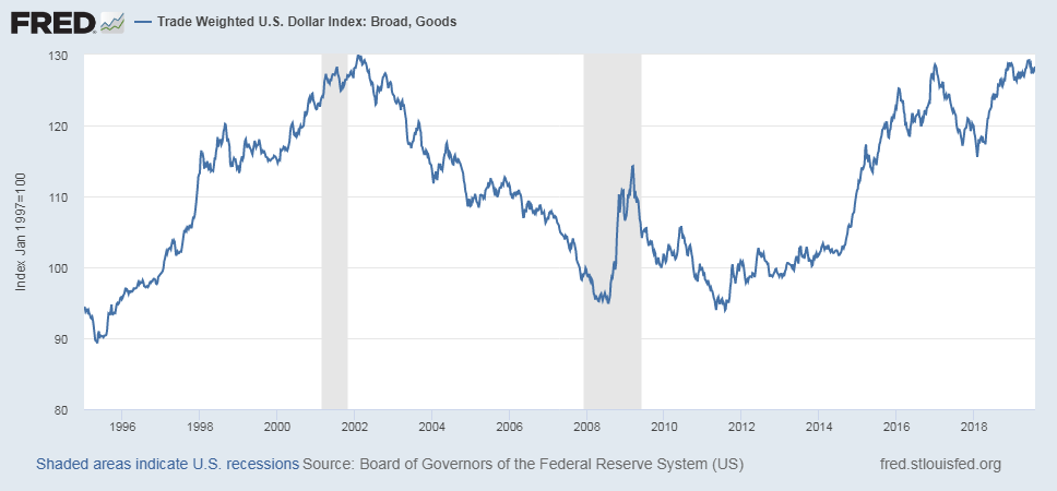 """英伦金融:市场临危机悬崖,格林斯潘预示""""股弱金强""""!"""