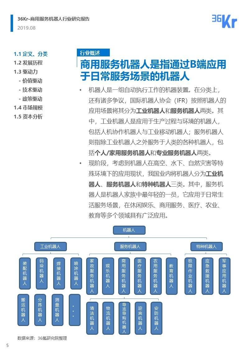 36氪研究 | 商用服务机器人行业研究报告