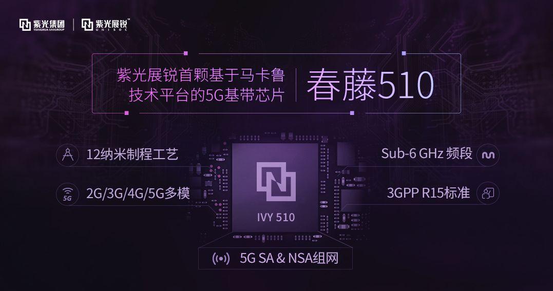 【環球網】5G推進組:紫光展銳春藤510芯片支持NSA、SA雙模式
