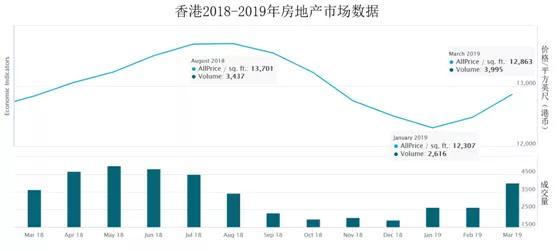 2019年香港gdp多少_深圳GDP超香港,今年再无争议