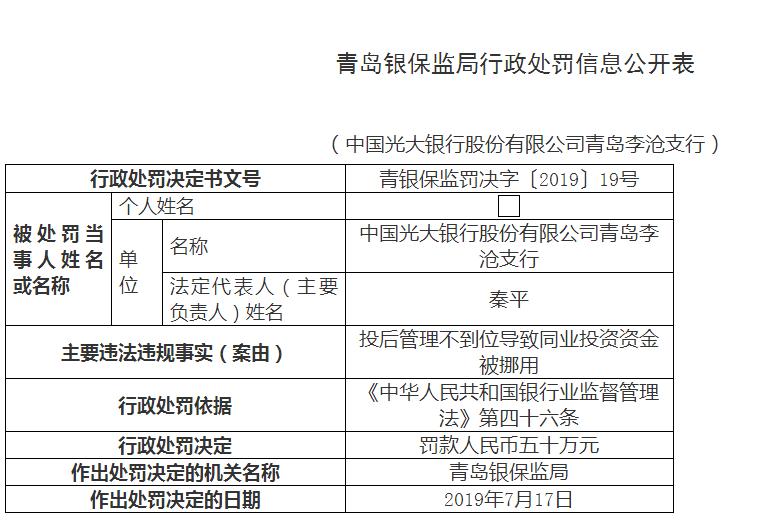 同业投资资金被挪用 中国光大银行青岛李沧支行被罚50万元