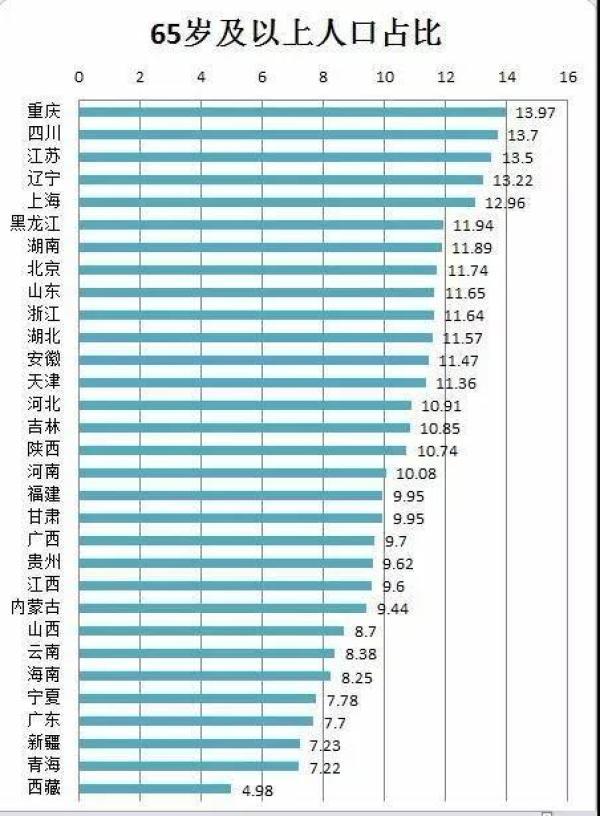国际贸易折算gdp_中国2018第一季度GDP 全国30省份GDP总量排名