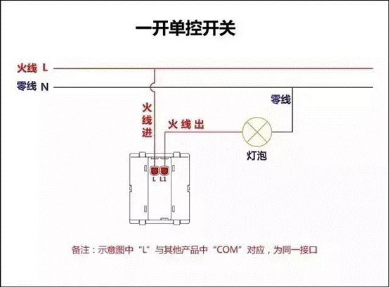 <b>面板开关与漏电开关接线图解</b>