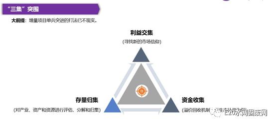 刘世坚:从长江大保护谈环保项目投融资
