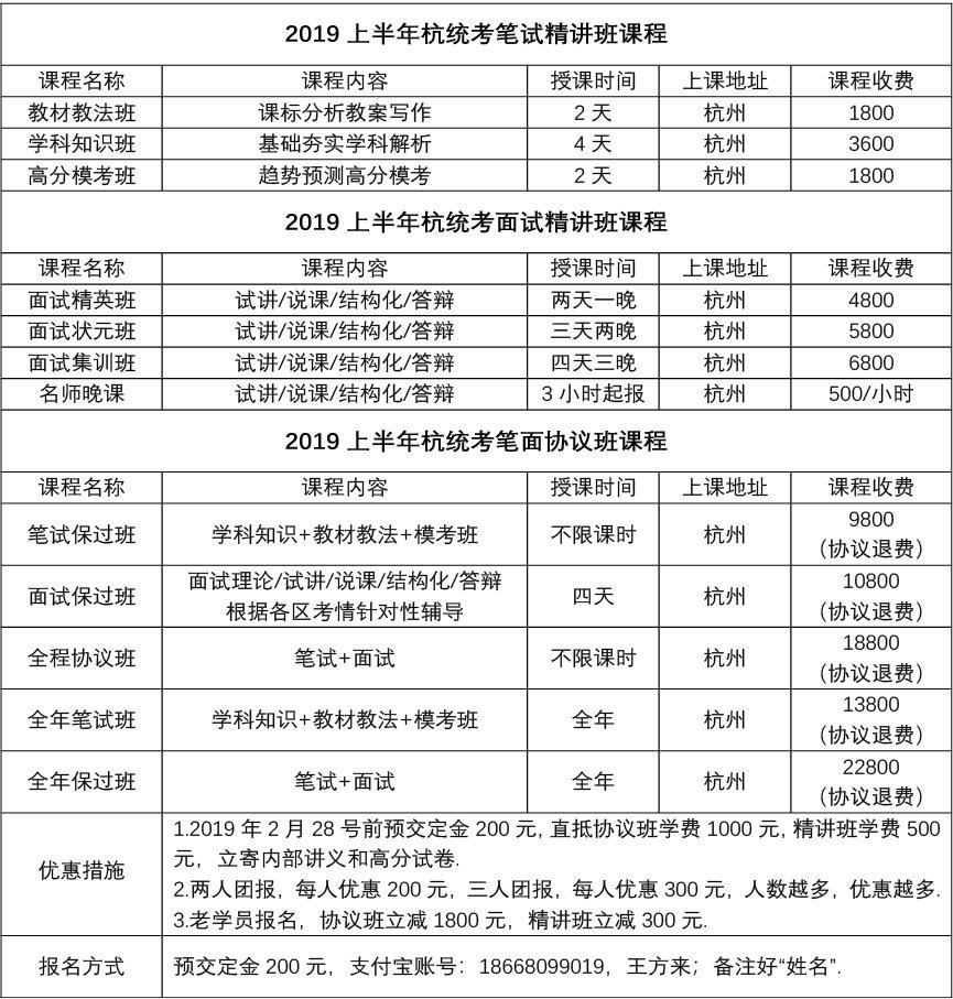杭州教师招聘笔试—美术和英语教材教法开始学习