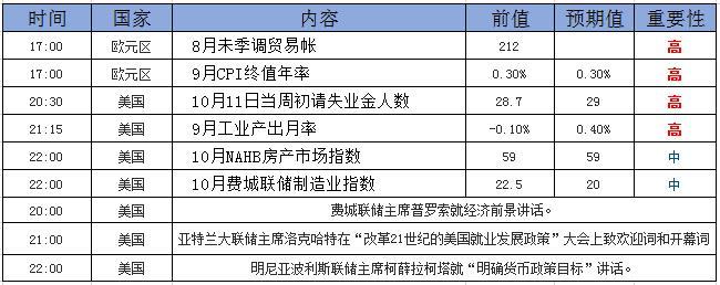 鑫凌龙贵金属:欧美股市悬崖式下跌 金银再受青睐