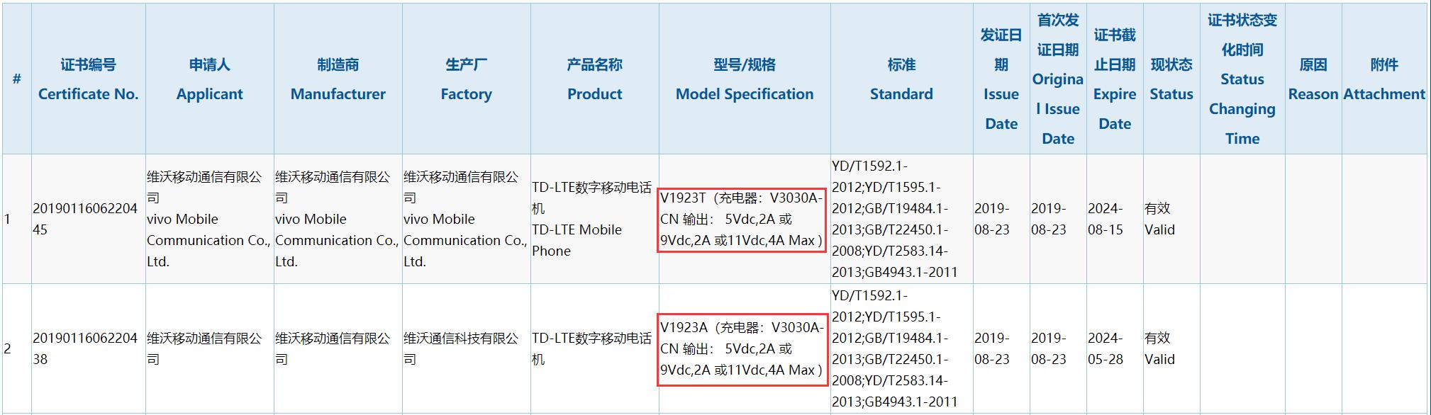 vivo NEX系列全面屏新机入网:骁龙855Plus加持 支持5G