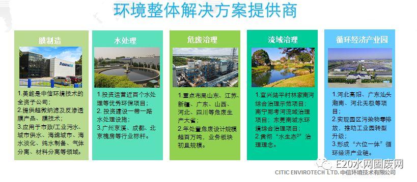 中信环境技术刘建林:新形势下的污泥处理处置解困之路