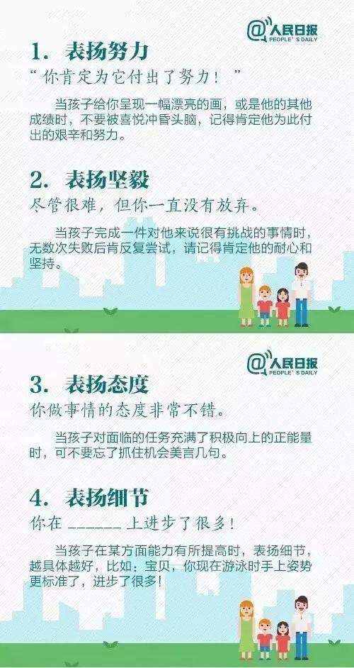 人民日报:15个表扬孩子和10个惩罚孩子的科学方法(转给家长)   攻略