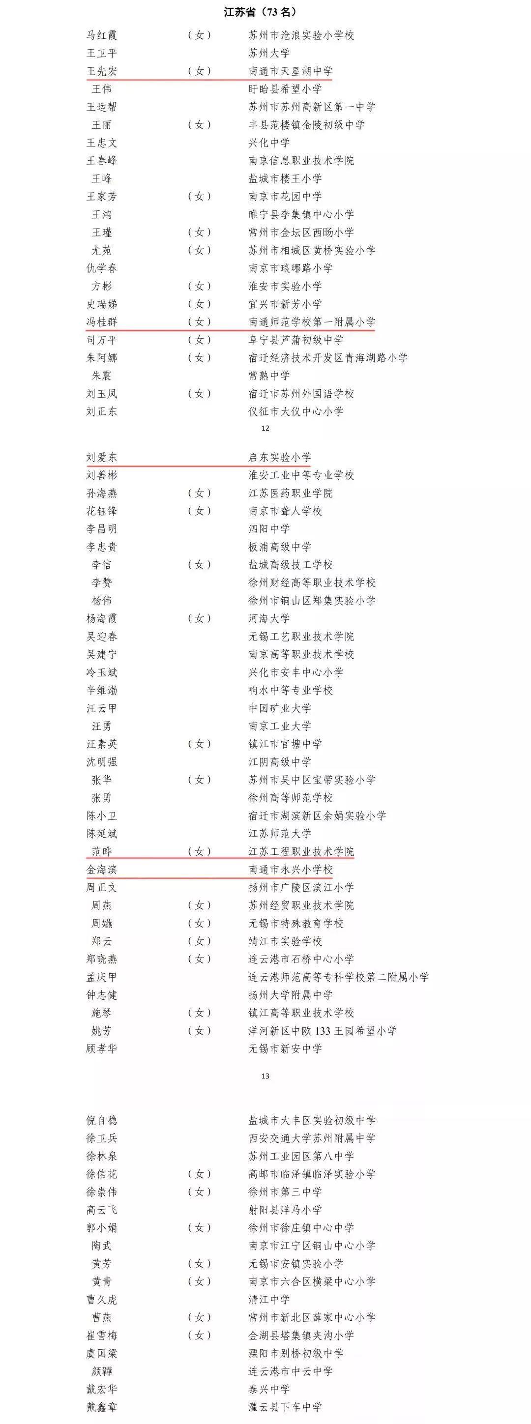 如皋市丁堰镇刘海小学 全国优秀教师拟表彰对象  (南通)  王先宏(女)图片