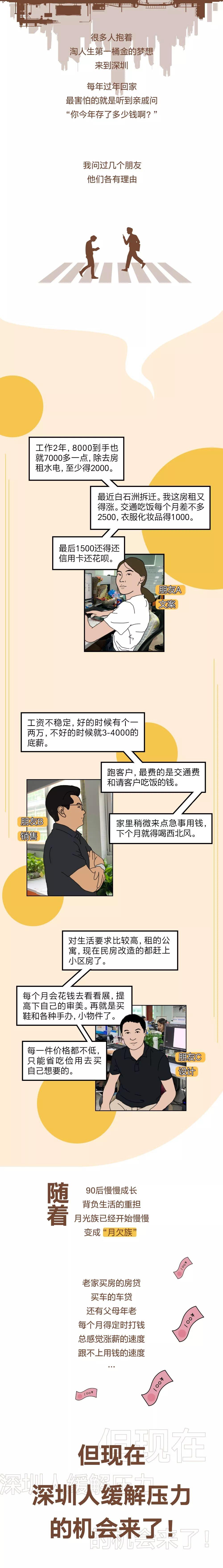 """北上广羡慕了!深圳又出""""万能卡""""!吃喝玩乐都打折,深圳人免费领!"""