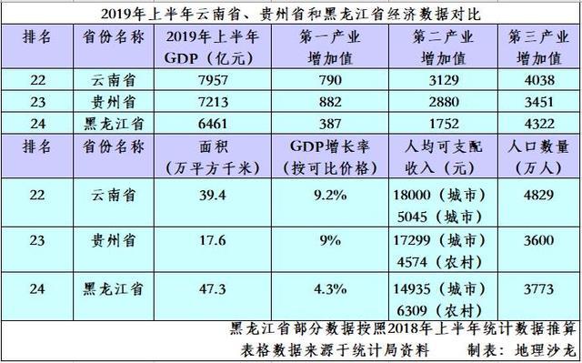 2019山西省gdp_山西省地图