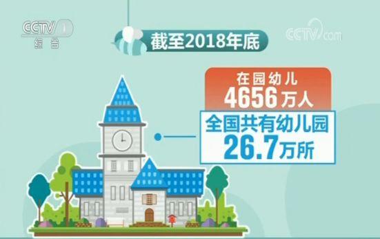 全国幼儿园人口_第七次全国人口普查