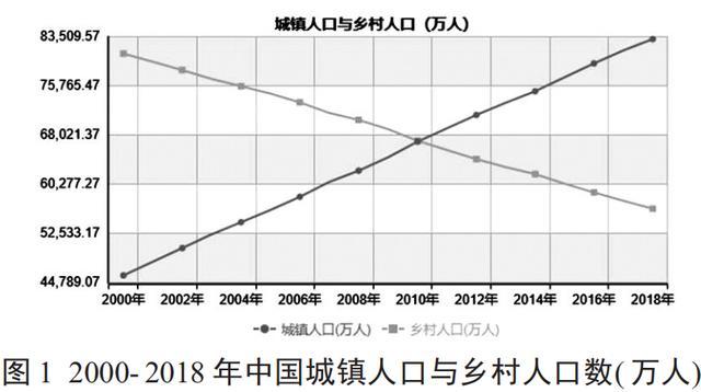 河底镇gdp_5镇再上调GDP增速 全市7 提至10(3)