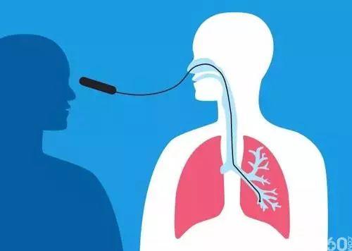 技术推介|气管镜——呼吸科医生的第三只眼睛