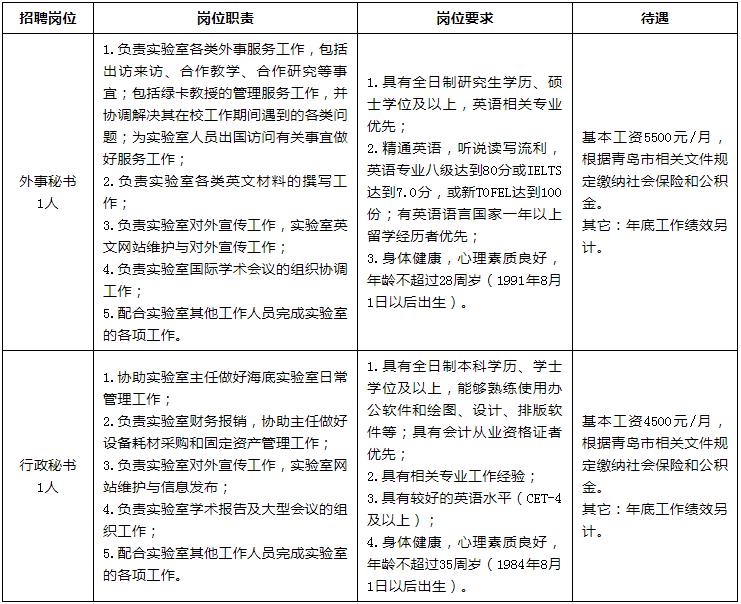 2019中国海洋大学海底科学与探测技术教育部重点实验室工作人员招聘启事