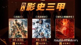 梁鹏飞:哪吒助国产片夺回中国影视票房榜前三, 好莱坞大片还有没有机会?