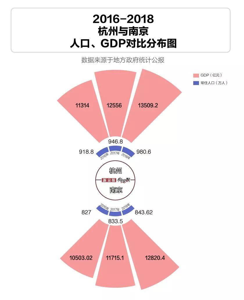 全国的gdp排名2019年_2019年全国各省GDP排行榜