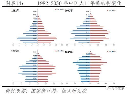 促进人口均衡发展_促进发展的图片