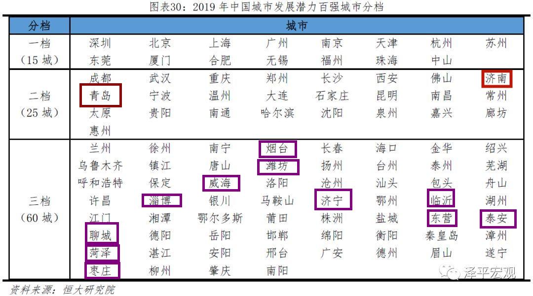 2019长乐各镇经济总量排名_普宁各镇经济排名