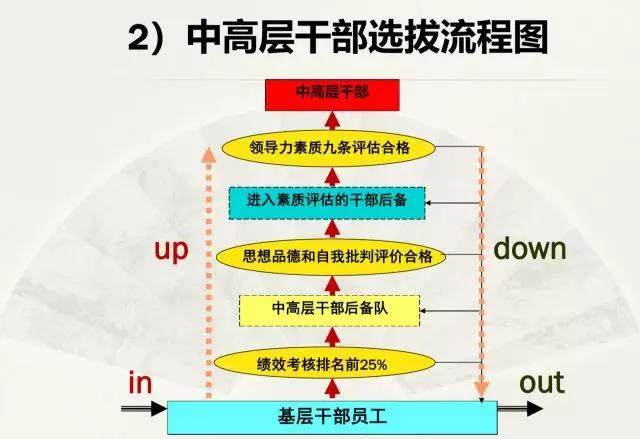 """杭州主城区公共停车泊位全部支持""""先离场后付费"""""""