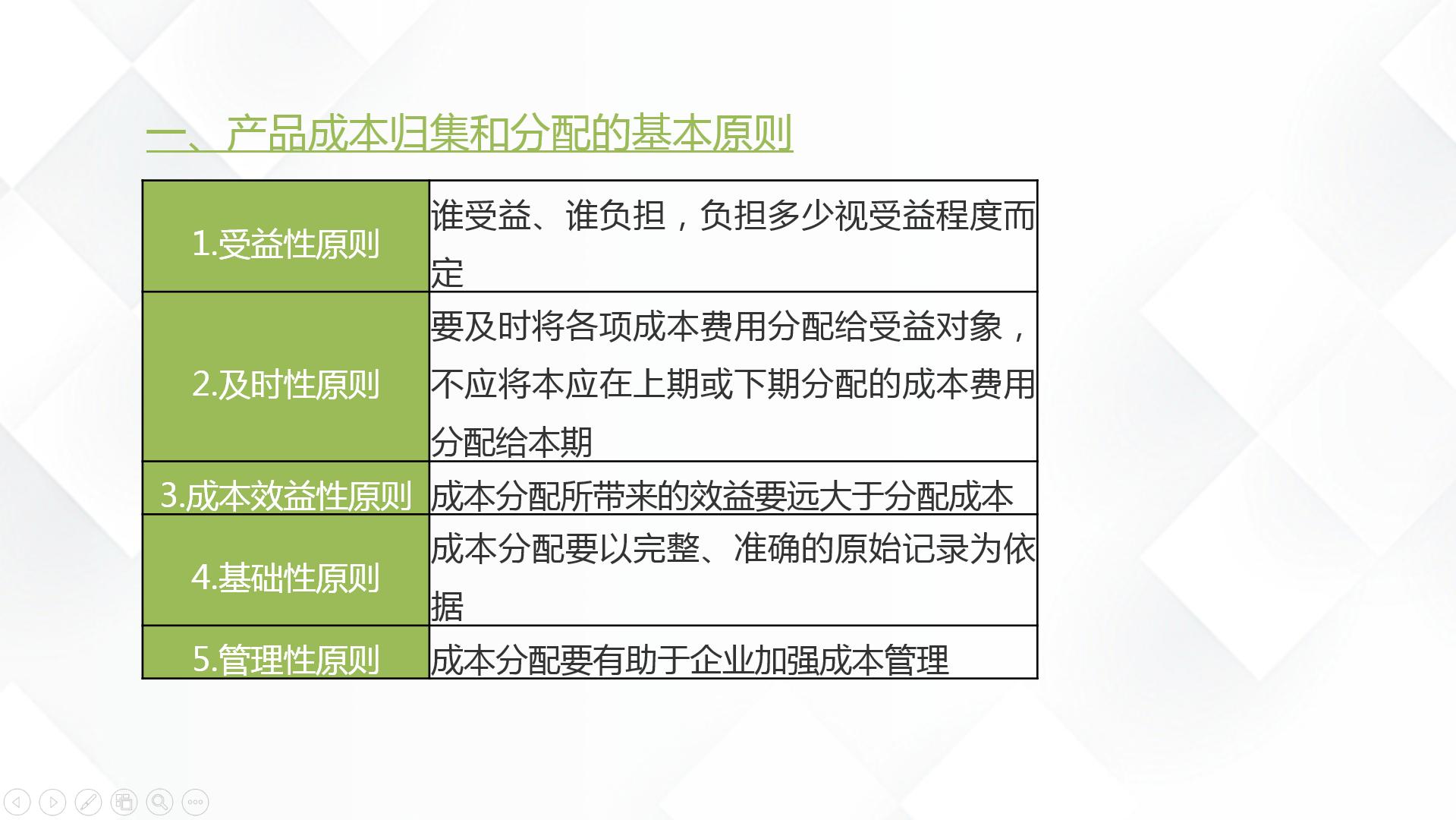 会计核算的基本原则有哪些?_东奥会计在线【手机版】