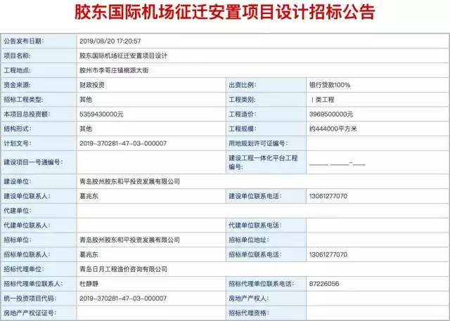 热点:青岛新机场征迁安置项目启动 城阳有轨电车新近况