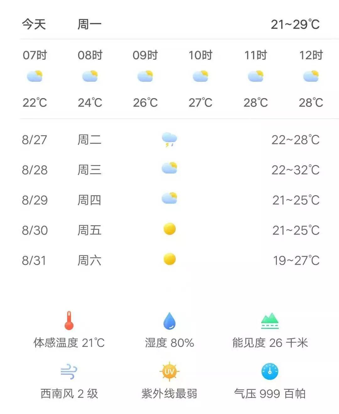 2019年8月26日烟台综合广播《新闻早报》