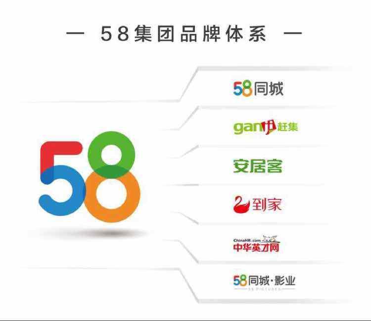 互联网公司又裁员,58同城姚劲波:年底前降级或裁撤一成副总裁