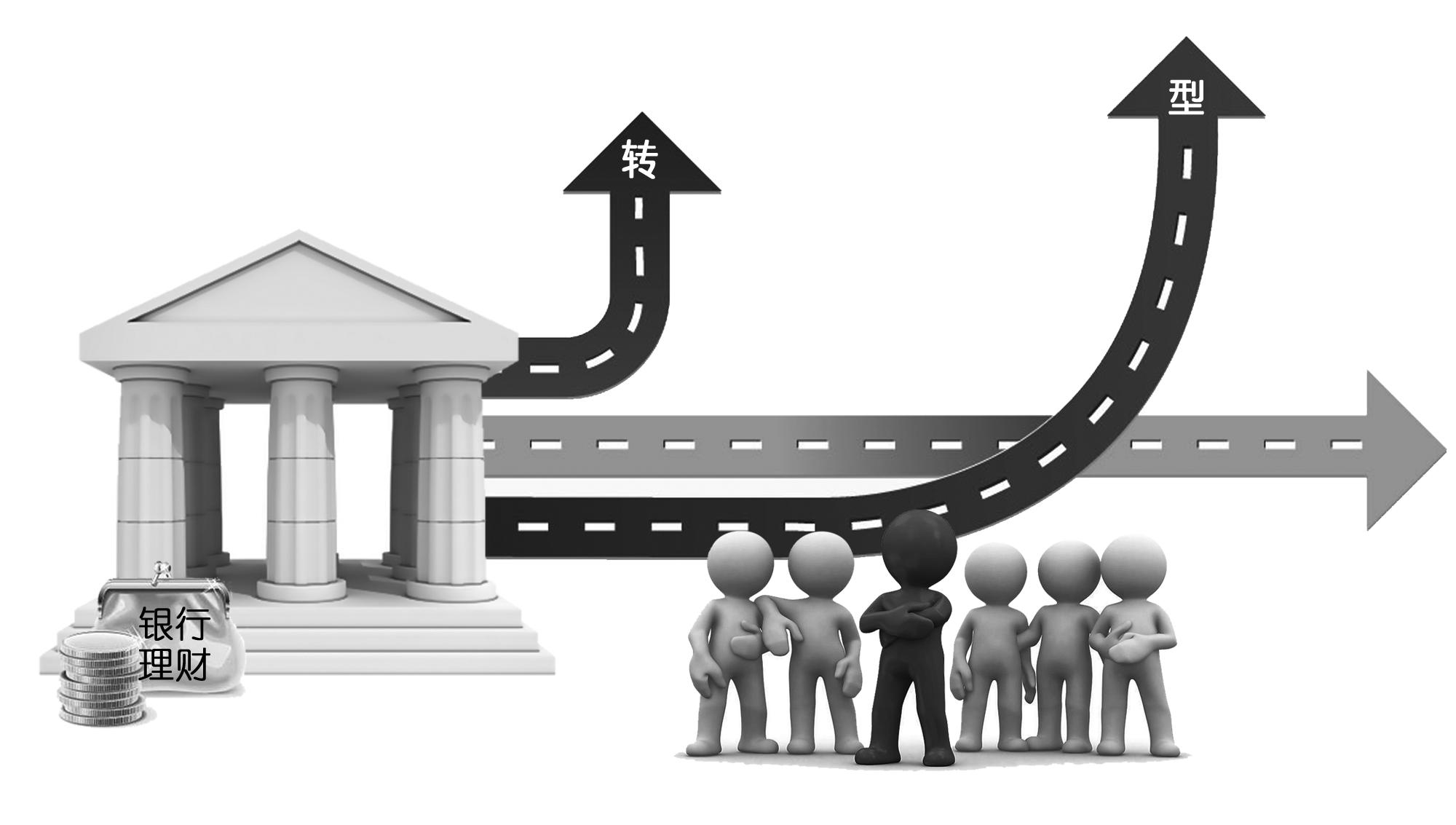 """【關注近期理財市場熱點】收益短期內仍難回升 銀行理財轉型仍然""""在路上"""""""