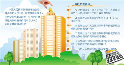 <b>10月8日起新发放个人住房贷款利率将以LPR为定价基准</b>