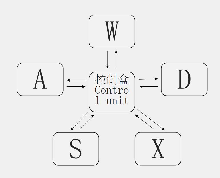 什么是反馈性原理?_白带是什么图片