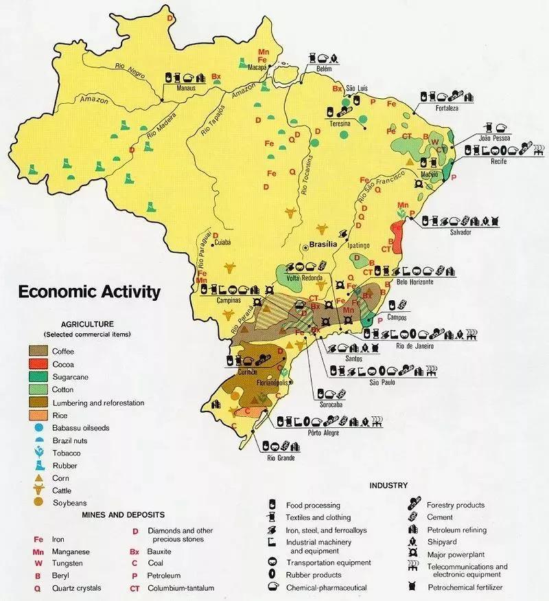 中国 巴西 gdp_巴西gdp表格图片